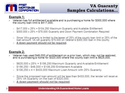 VA Guaranteed Home Loans Training - ppt download