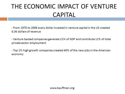 The POWER of venture capital - ppt video online download