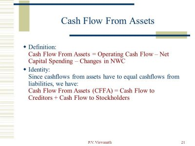 Accounting and Finance - ppt video online download