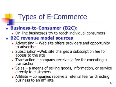 E-Commerce and Supply Chain Management - ppt video online download