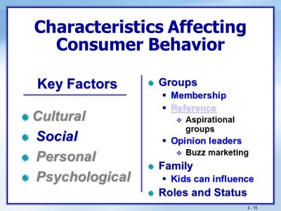 Objectives Be able to define the consumer market and ...
