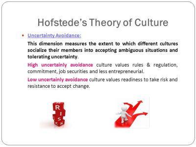 Chapter 4 Differences in Culture - ppt video online download