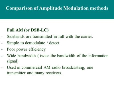 MODULATION. - ppt video online download