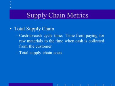 Production Logistics and ERP - ppt video online download