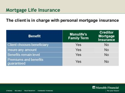 Mortgage Life Insurance - ppt video online download
