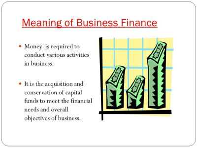 Financial Management Class XII Weightage 12 Marks - ppt video online download