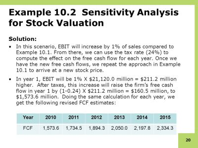 Stock Valuation: Free Cash Flow - ppt download