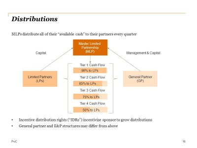 Using Partnerships and REITs to Go Public - ppt video ...