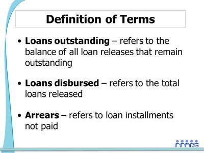 Effective Supervision: Loan Portfolio Analysis - ppt download