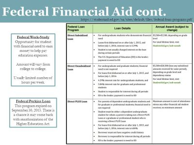 An Overview of Financial Aid and the Cost of College - ppt download
