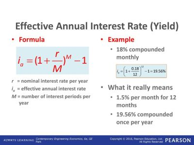 Nominal and Effective Interest Rates - ppt download