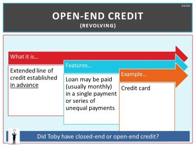 Credit basics Advanced Level. - ppt video online download