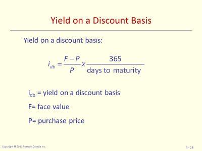 Understanding Interest Rates - ppt download
