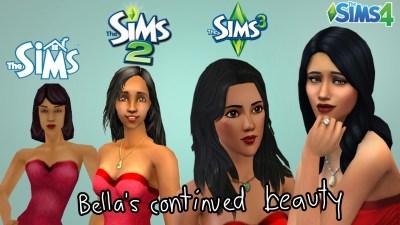 The Sims 4: Evolution | Snarkoplex