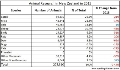 Animals should not be used for research essay - thedrudgereort668.web.fc2.com
