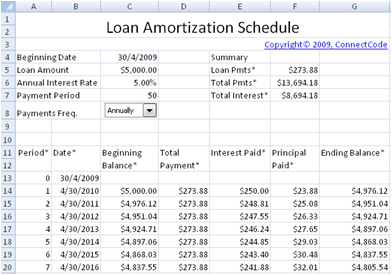 Free Loan Amortization Schedule