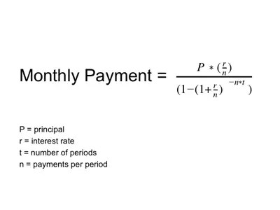11 Personal Finance Equations You Need To Know   Business Insider