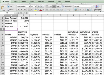 How to Create an Amortization Schedule with Excel to Manage Your Debt