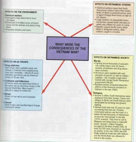 Image Protest Law And Order Gcse Revision