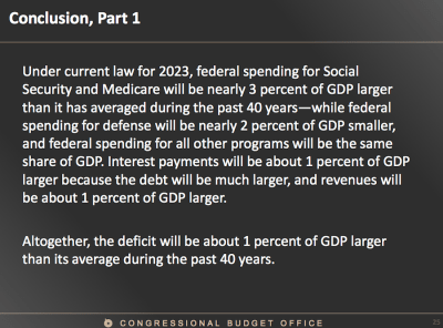 CBO Presentation On The Federal Budget - Business Insider