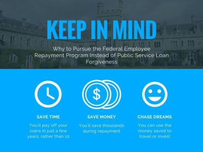 Federal Employee? Here's How to Get $60,000 to Repay Your Student Loans | Student Loan Hero