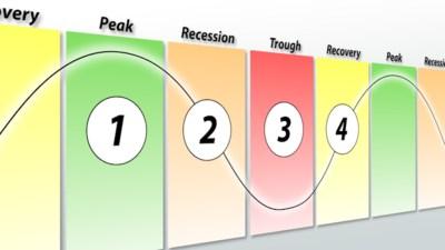 Economic Fluctuations: Definition & Model - Video & Lesson Transcript | Study.com