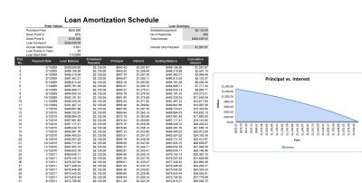 28 Tables to Calculate Loan Amortization Schedule (Excel) ᐅ Template Lab