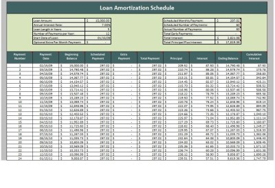 28 Tables to Calculate Loan Amortization Schedule (Excel) ᐅ Template Lab