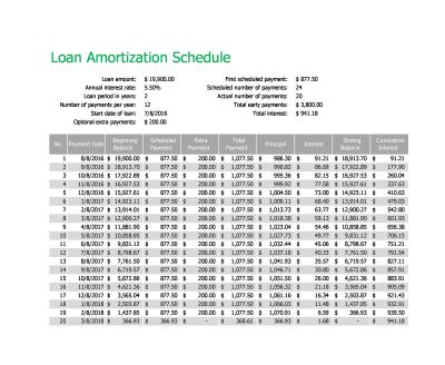 28 Tables to Calculate Loan Amortization Schedule (Excel) ᐅ Template Lab