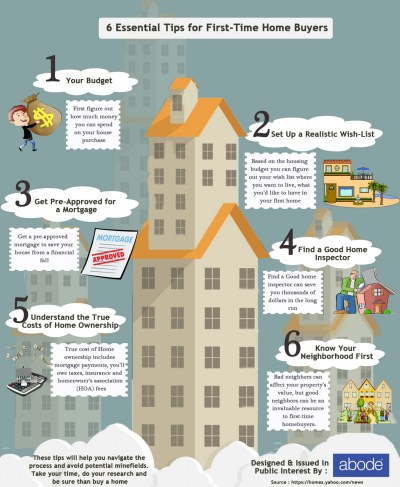 6 Essential Tips For First Time Home Buyers | Visual.ly