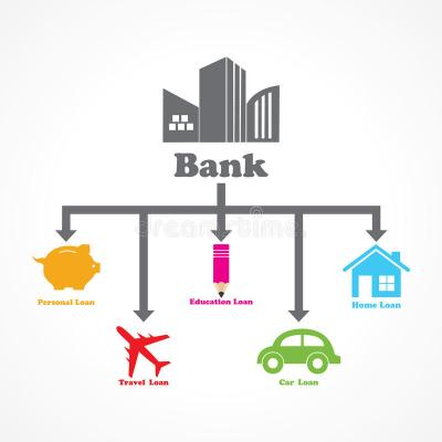 Different Type Of Loans Given By A Bank Stock Vector - Illustration of information, finance ...
