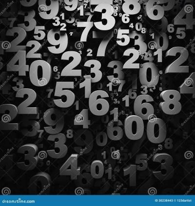 3D Numbers Wallpaper Stock Photos - Image: 30238443