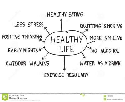 Healthy Life Concept Royalty Free Stock Images - Image ...