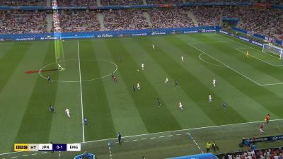 FIFA Women's World Cup 2019 - BBC Sport Presentation • BBC Sport