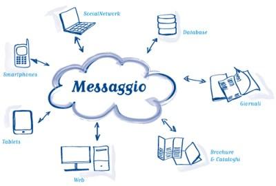 File:Cloud Communication.jpg - Wikipedia