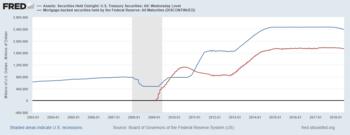 Quantitative easing - Wikipedia
