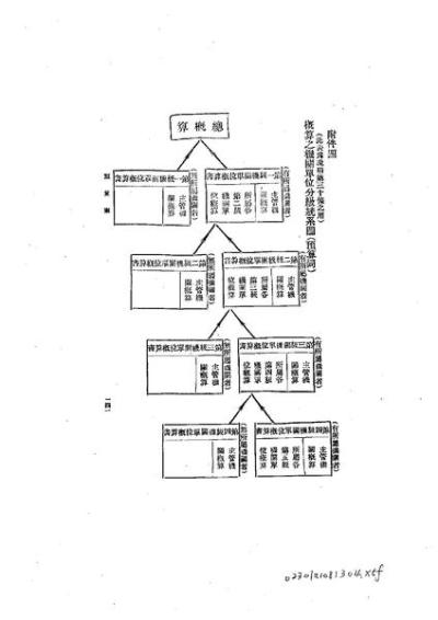 File:ROC1932-08-13-1932-09-24Law02301att04.pdf - Wikimedia Commons