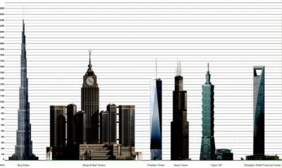 Burj Khalifa Facts - Tallest Building in the World | HubPages