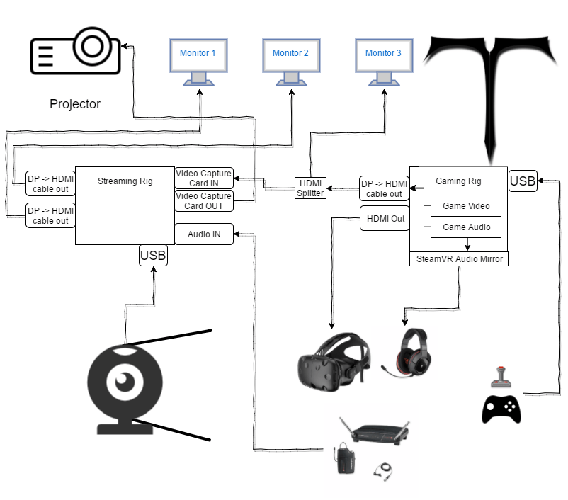 How to Record and Stream VR Gameplay on Twitch and YouTube