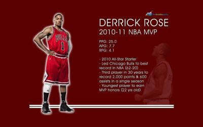 Derrick Rose Desktop Wallpapers - Wallpaper Cave