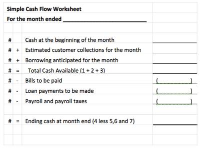 Small Business Profit Maximizer! - Simple Cash Flow Worksheet