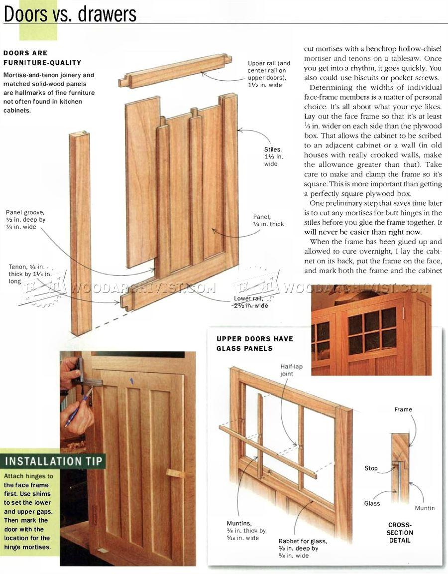 kitchen cabinets plans kitchen cabinet plans Kitchen Cabinets Plans Kitchen Cabinets Plans Kitchen Cabinets Plans