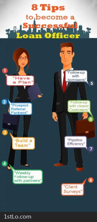 Loan Officer Professional Tips – Success as a Loan Originator