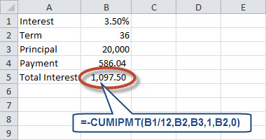 Excel Tip: Calculating Interest | AccountingWEB