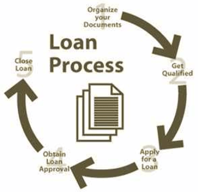 The Best Business Loan Interest Rates | Guide | How to Find & Get the Best Commercial Loan Rates ...