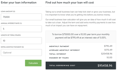 Top 6 Best Small Business Loan Calculators   2017 Ranking   Business Loan Repayment Calculator ...