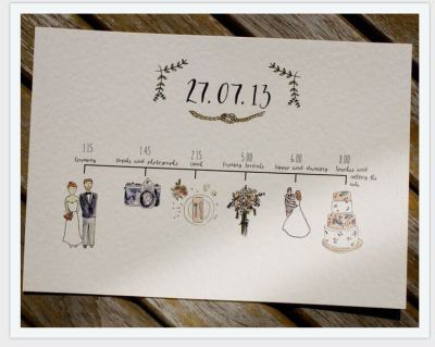 A Complete Guide on Wedding Invitations