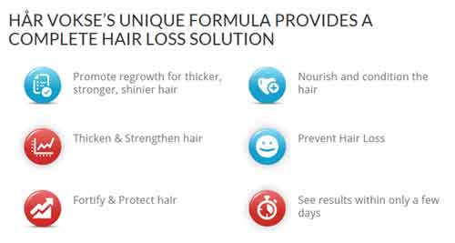 har vokse results protect hair and prevent hair loss