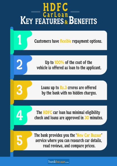 HDFC Car Loan - Interest Rate @ 8.5%, EMI Calculator, 18 Apr 2019