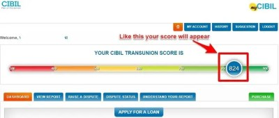 How to check CIBIL credit score online for free? - BasuNivesh